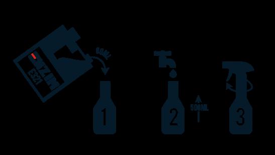 Instrukcja przygotowania gruntownie odtłuszczającego płynu do mycia powierzchni zmywalnych E 321