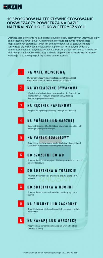 10 SPOSOBÓW NA EFEKTYWNE ZASTOSOWANIE ODŚWIEŻACZY POWIERZA NA BAZIE NATURALNYCH OLEJKÓW ETERYCZNYCH